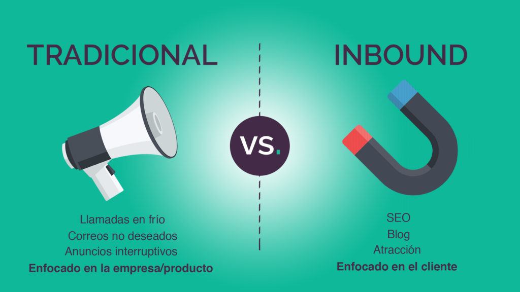 inbound marketing vs tradicional marketing