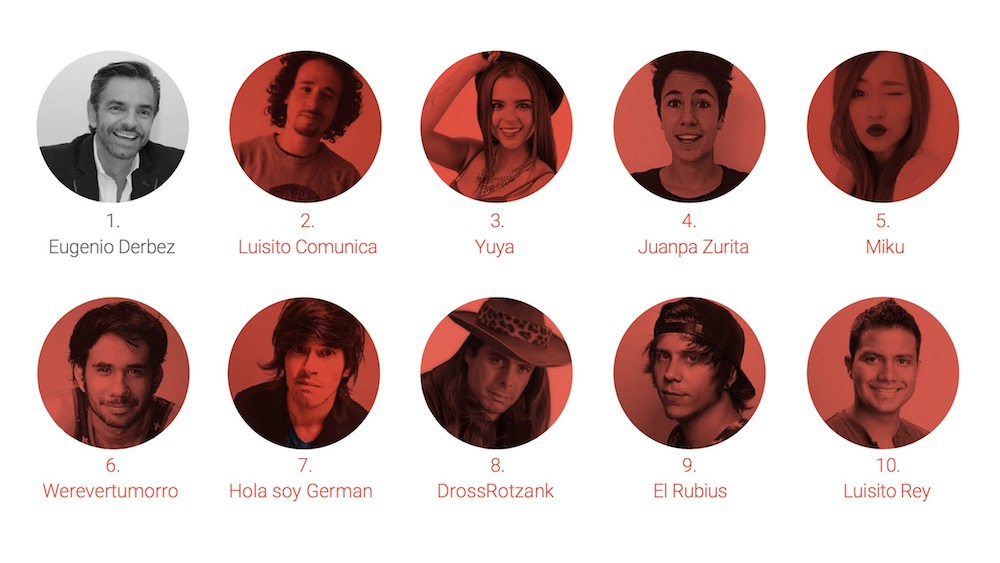 Top-10-youtubers-mexicanos