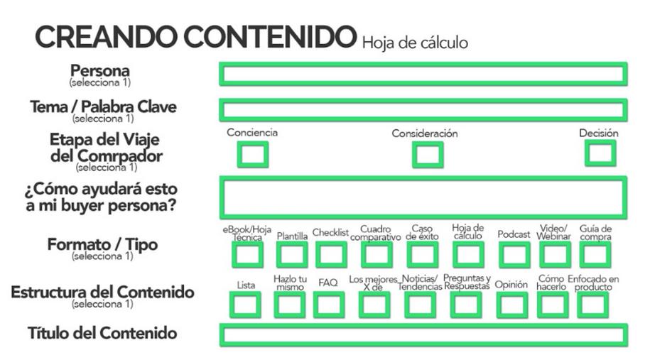 proceso-de-creacion-de-contenido