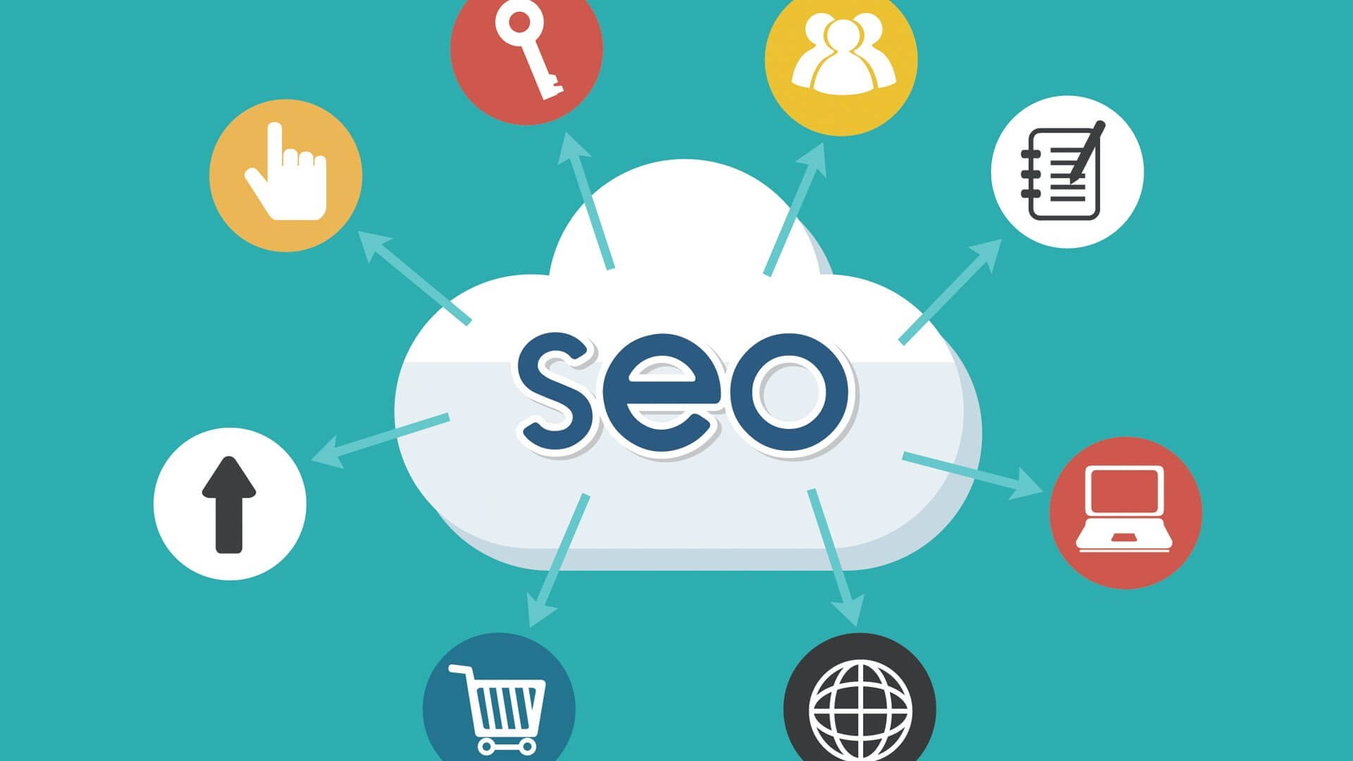 ¿QUE ES SEO Y PORQUE ES IMPORTANTE EN INBOUND MARKETING?